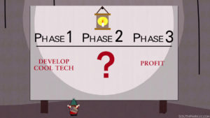 "Image depicting an Underpants Gnome presenting a business plan that reads, ""Phase 1: Develop Cool Tech. Phase 2: ?. Phase 3: Profit!"""